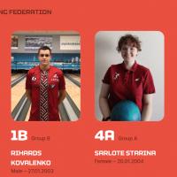 Artemijs Hudjakovs uzvar Eiropas Jauniešu LiveCam čempionātā zēnu konkurencē
